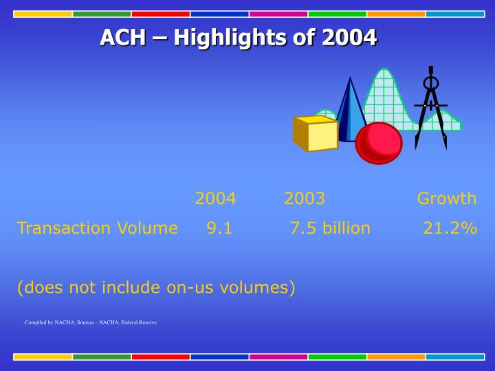 ACH – Highlights of 2004