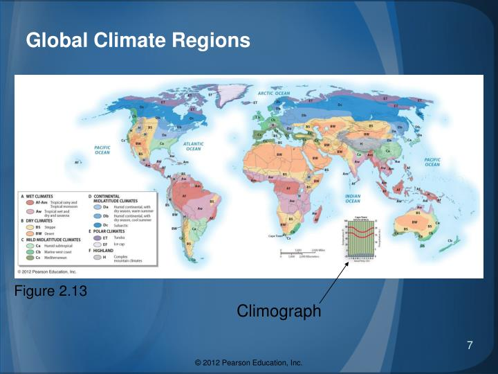 Global Climate Regions