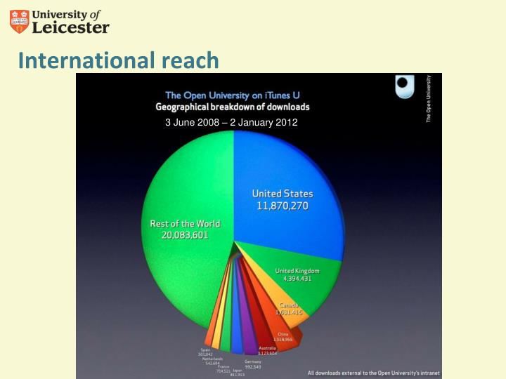 International reach