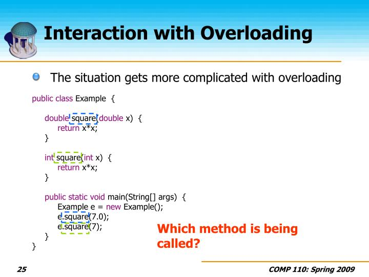 Interaction with Overloading