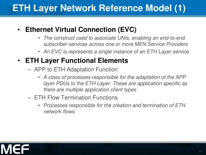 ETH Layer Network Reference Model (1)