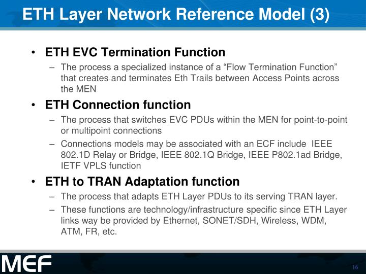 ETH Layer Network Reference Model (3)