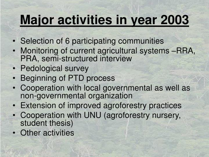 Major activities in year