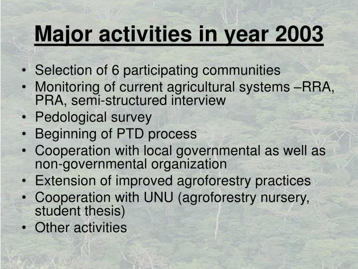 Major activities in year
