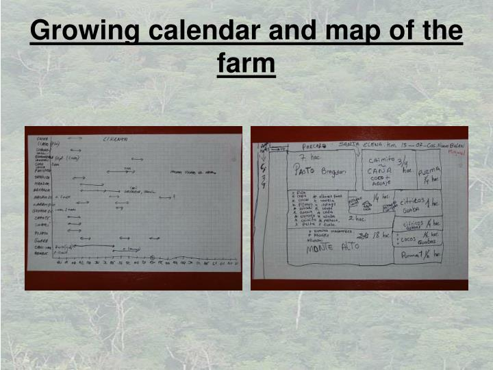 Growing calendar and map of the farm