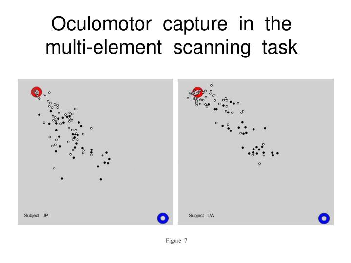 Oculomotor  capture  in  the  multi-element  scanning  task