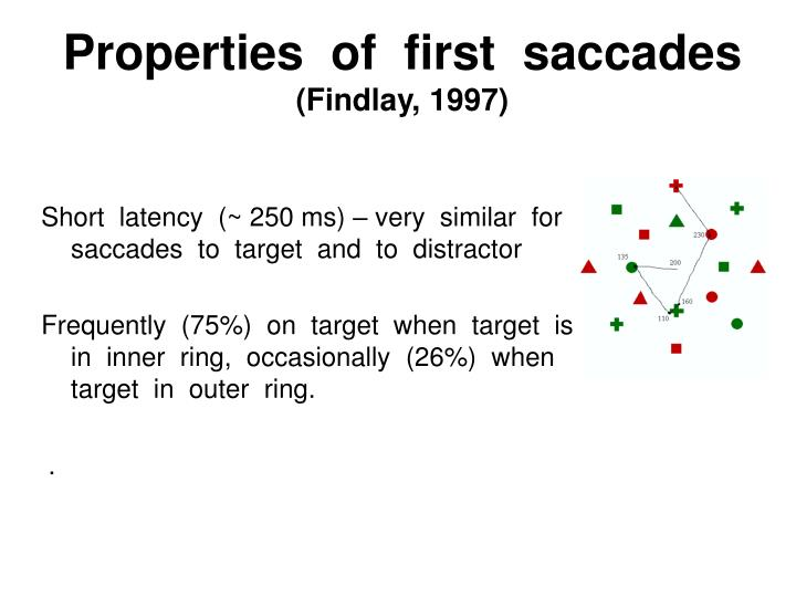 Properties  of  first  saccades