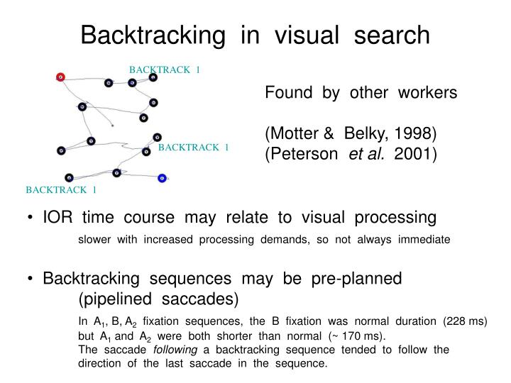 Backtracking  in  visual  search