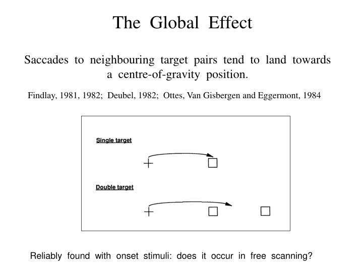 The  Global  Effect