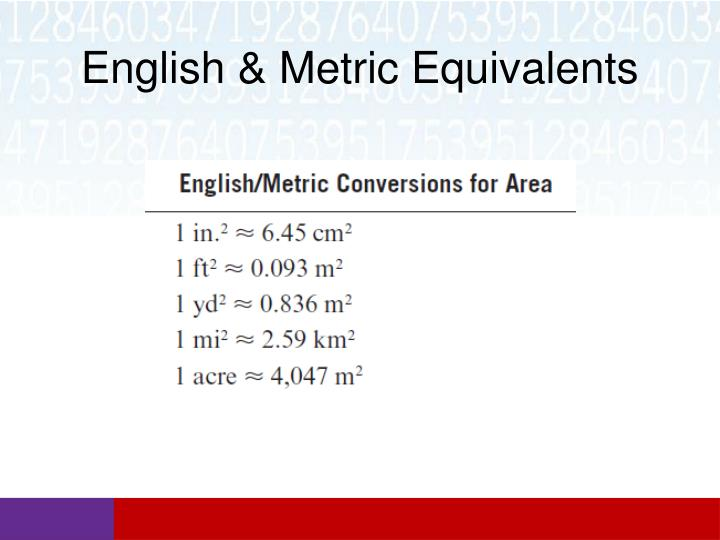 English & Metric Equivalents