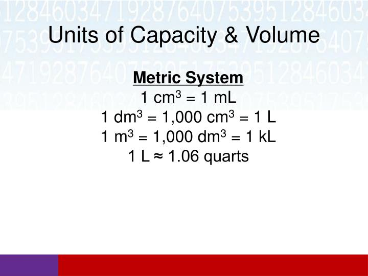 Units of Capacity & Volume