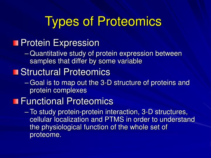 Types of Proteomics