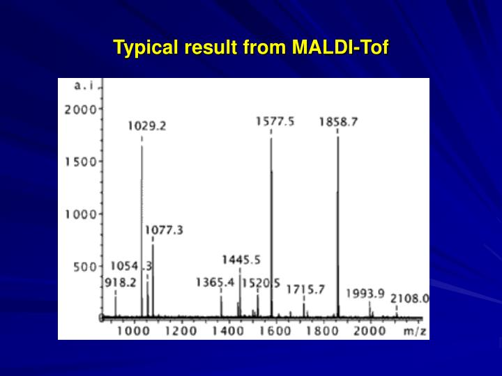 Typical result from MALDI-Tof