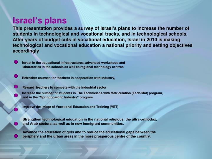 Israel's plans
