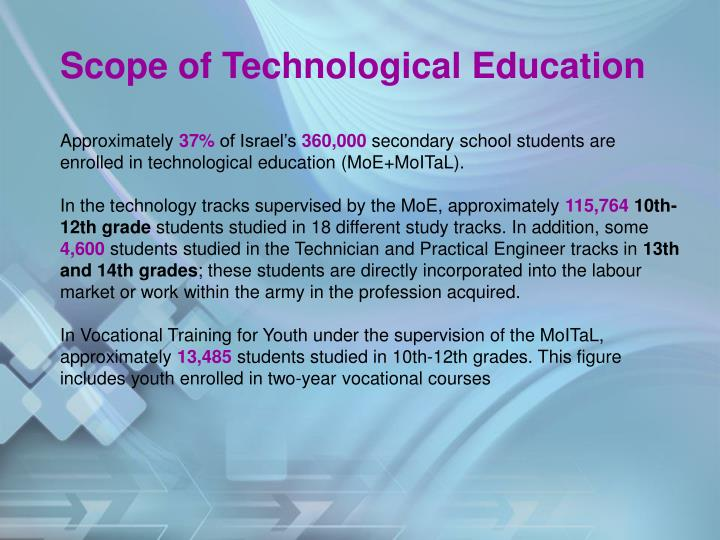 Scope of Technological Education