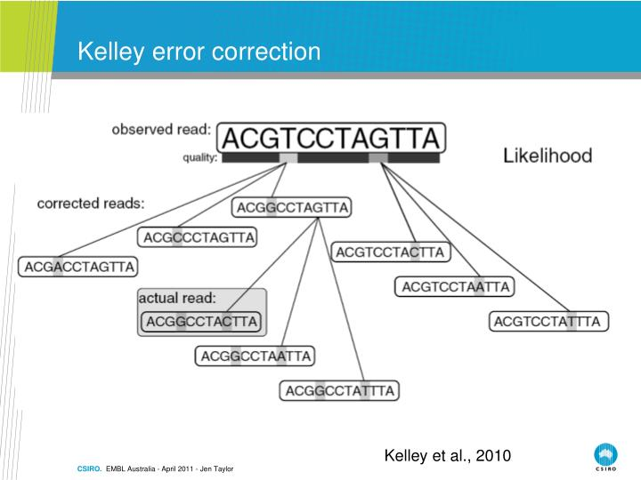 Kelley error correction
