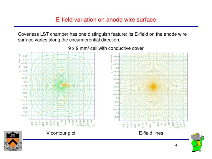 E-field variation on anode wire surface