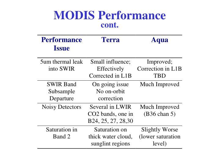 MODIS Performance