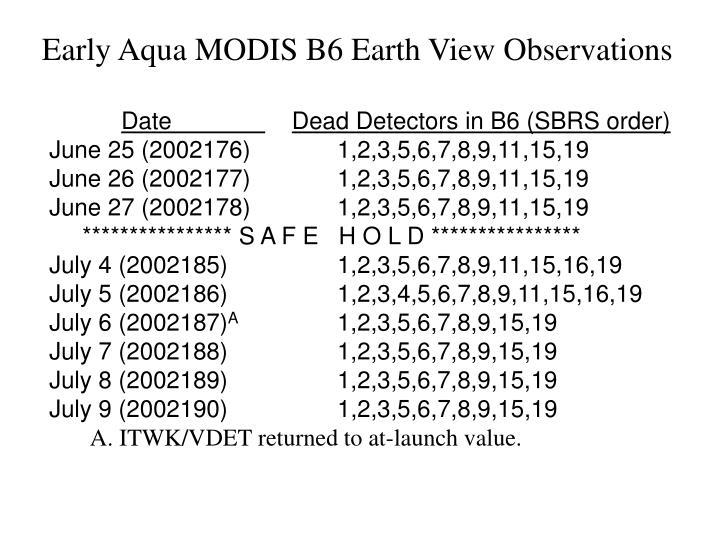 Early Aqua MODIS B6 Earth View Observations