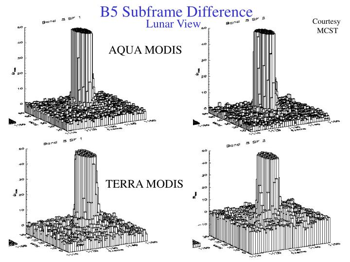 B5 Subframe Difference