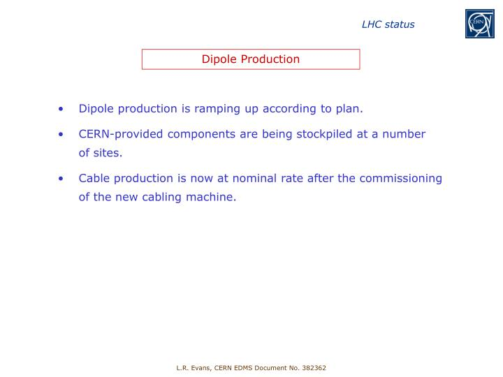 Dipole Production