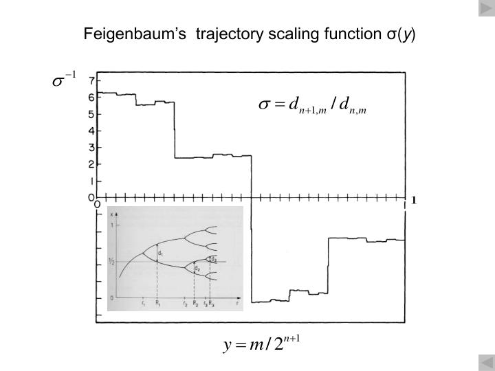 Feigenbaum's  trajectory scaling function
