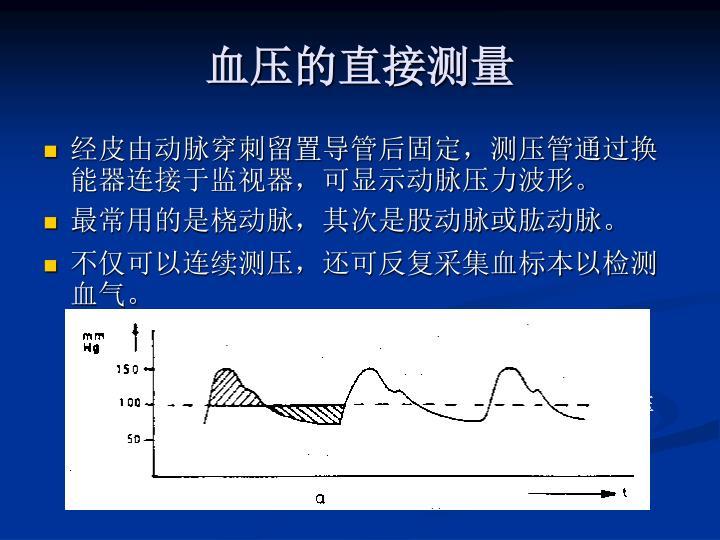 血压的直接测量