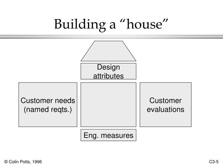 "Building a ""house"""