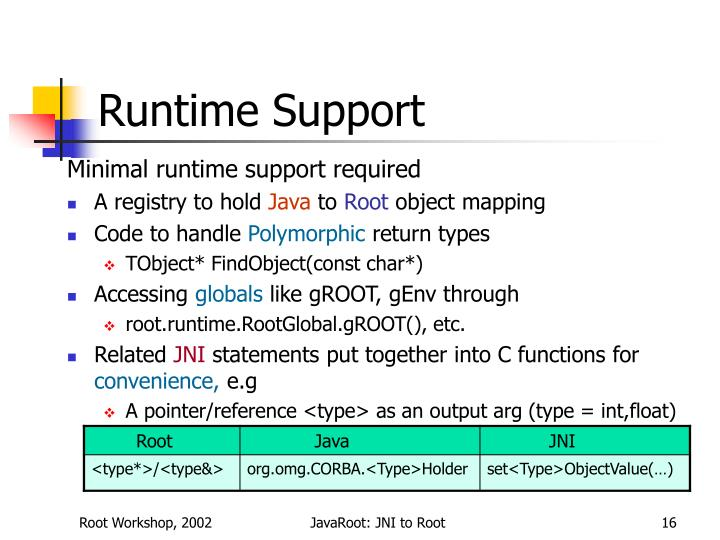 Runtime Support