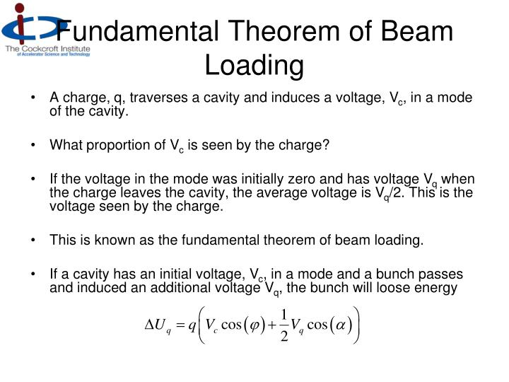 Fundamental Theorem of Beam Loading