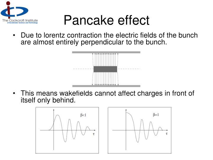 Pancake effect