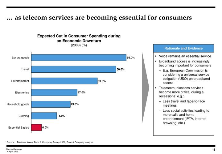 … as telecom services are becoming essential for consumers