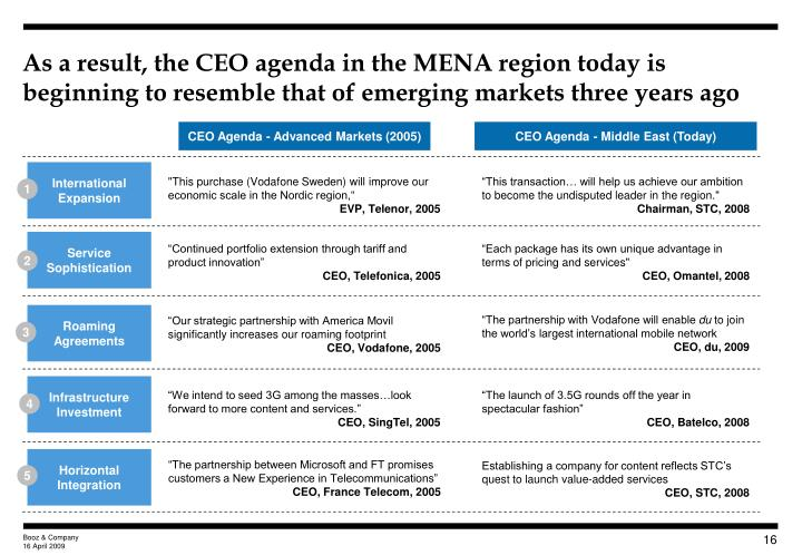 As a result, the CEO agenda in the MENA region today is beginning to resemble that of emerging markets three years ago