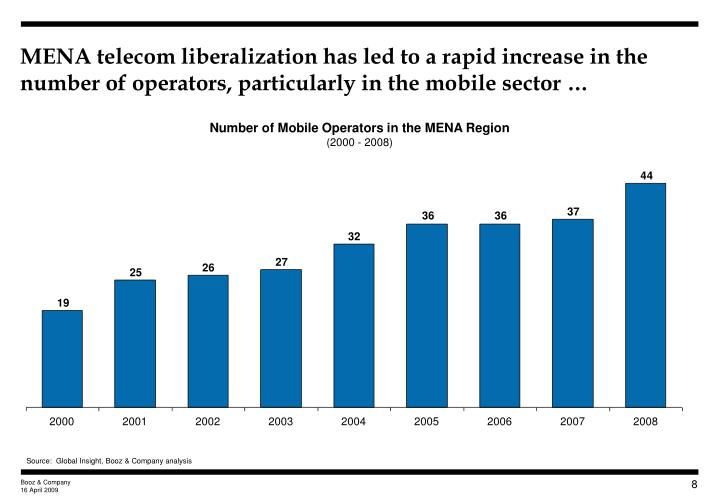 MENA telecom liberalization has led to a rapid increase in the number of operators, particularly in the mobile sector …