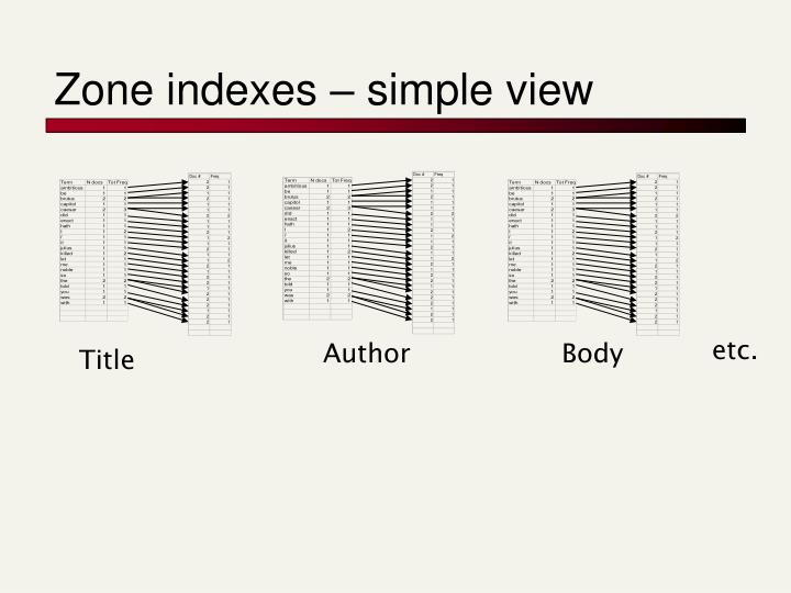Zone indexes – simple view