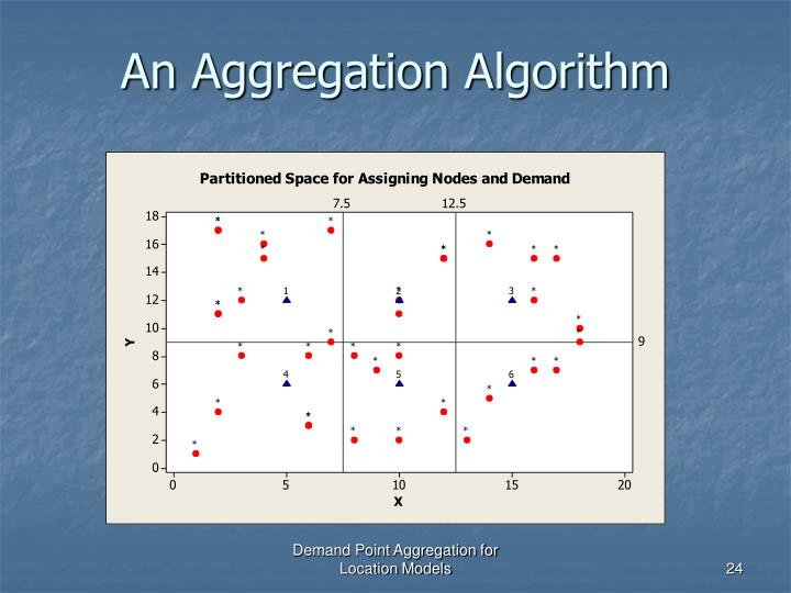 An Aggregation Algorithm