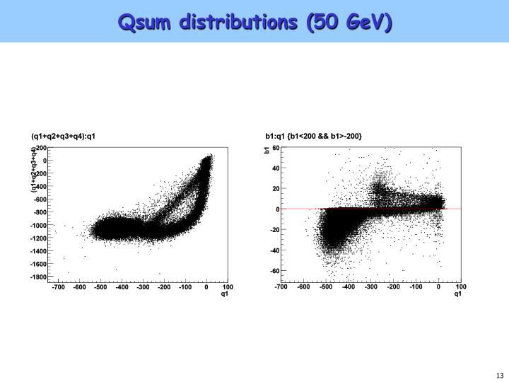Qsum distributions (50 GeV)