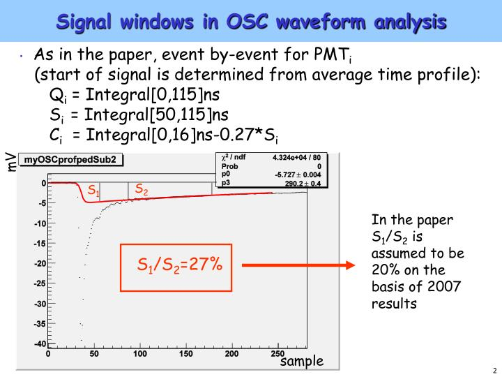 Signal windows in OSC waveform analysis