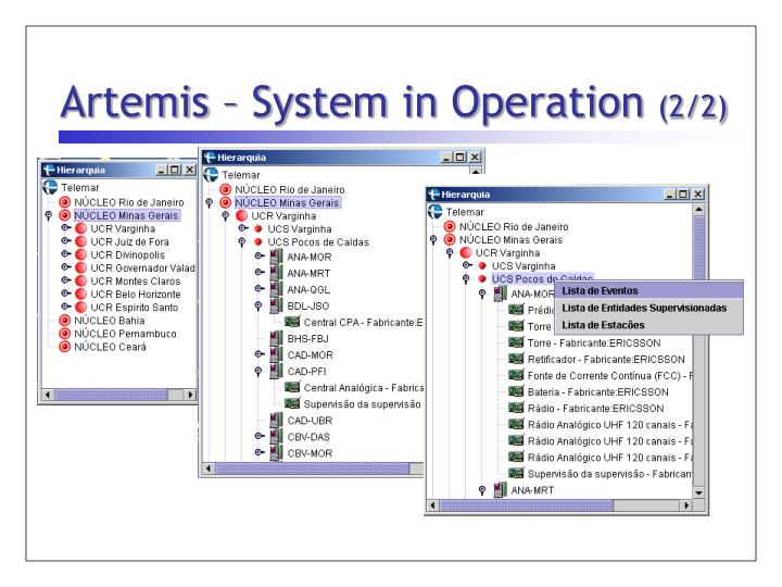 Artemis – System in Operation