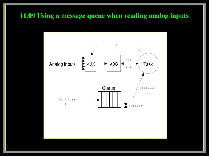 11.09 Using a message queue when reading analog inputs