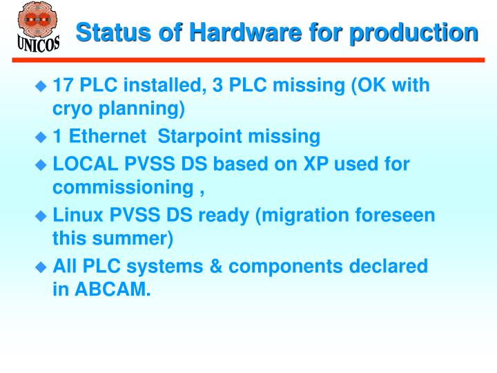 Status of Hardware for production