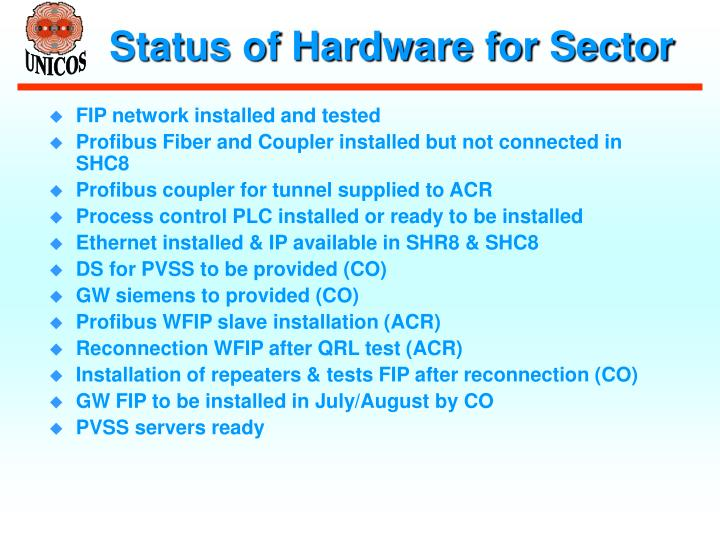Status of Hardware for Sector