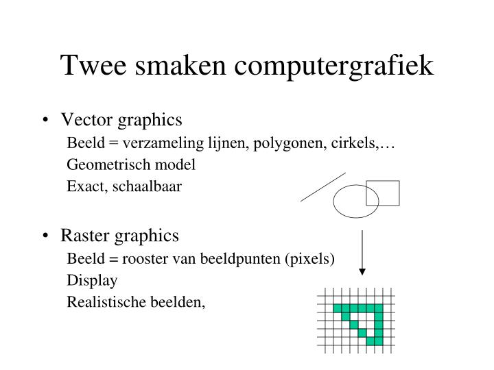 Twee smaken computergrafiek