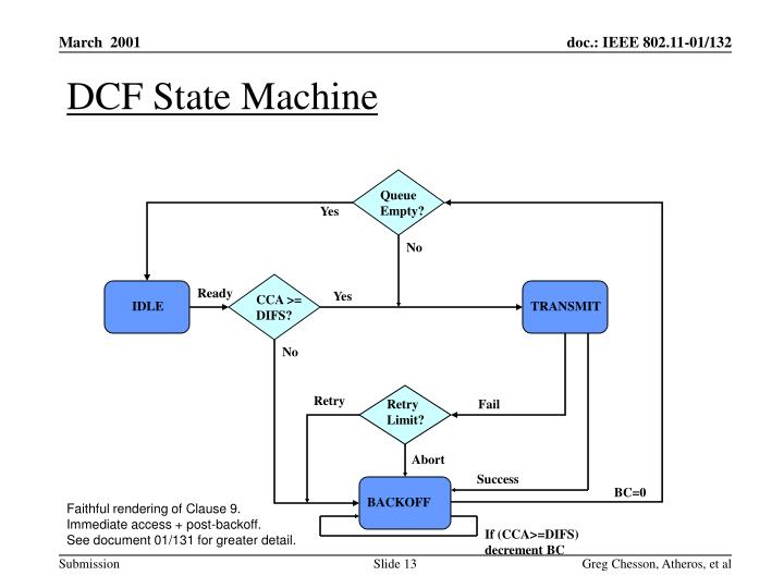 DCF State Machine