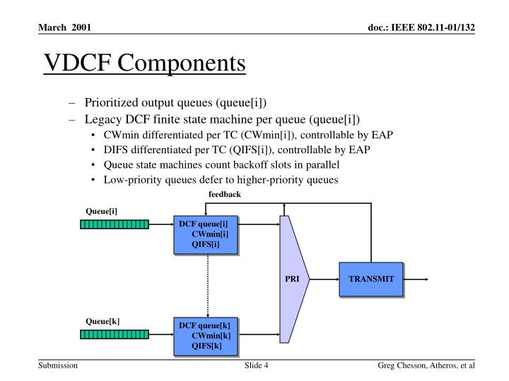 VDCF Components
