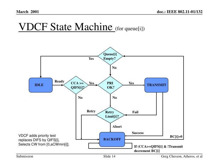 VDCF State Machine