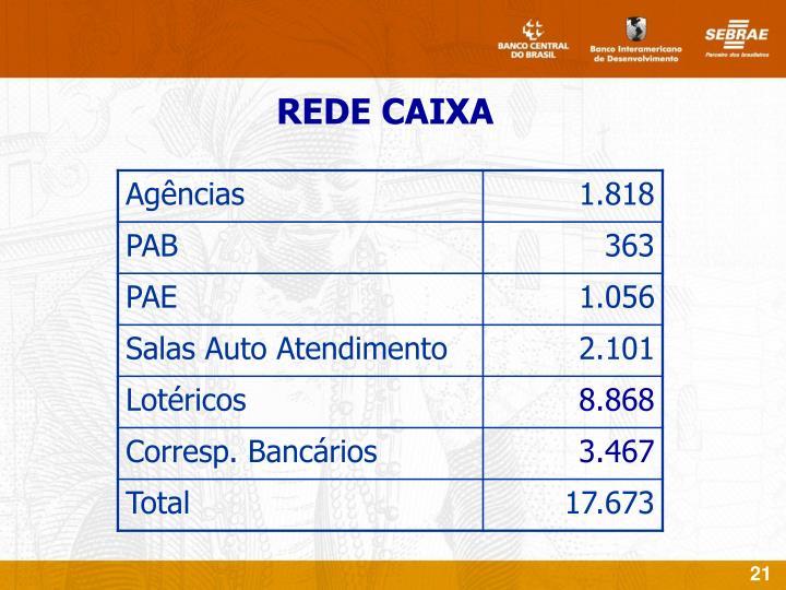 REDE CAIXA
