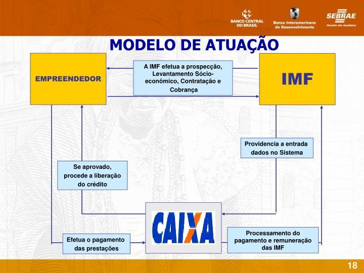 MODELO DE ATUAÇÃO