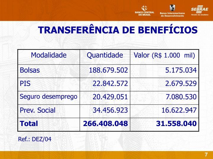 TRANSFERÊNCIA DE BENEFÍCIOS