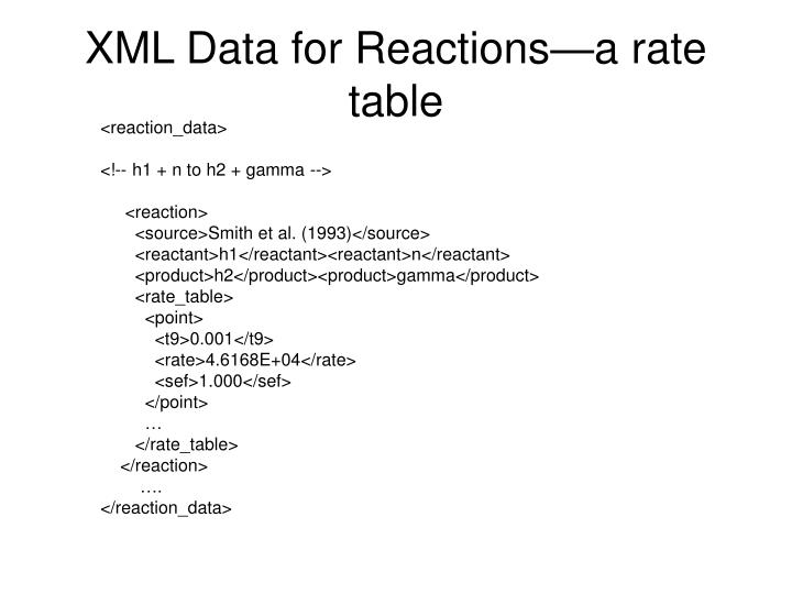 XML Data for Reactions—a rate table